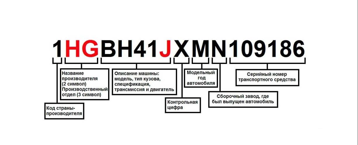 Вологда штрафы гибдд 2019- 2019 проверить по номеру автомобиля