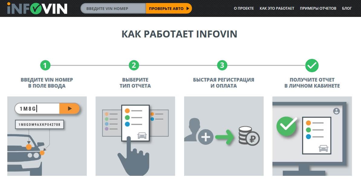 infovin.ru
