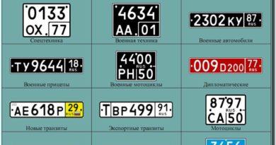 Автомобильные коды регионов и городов России